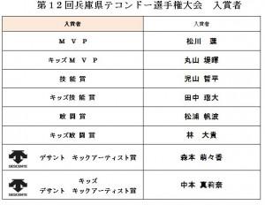 2017.4.16(12兵庫県大会)-1