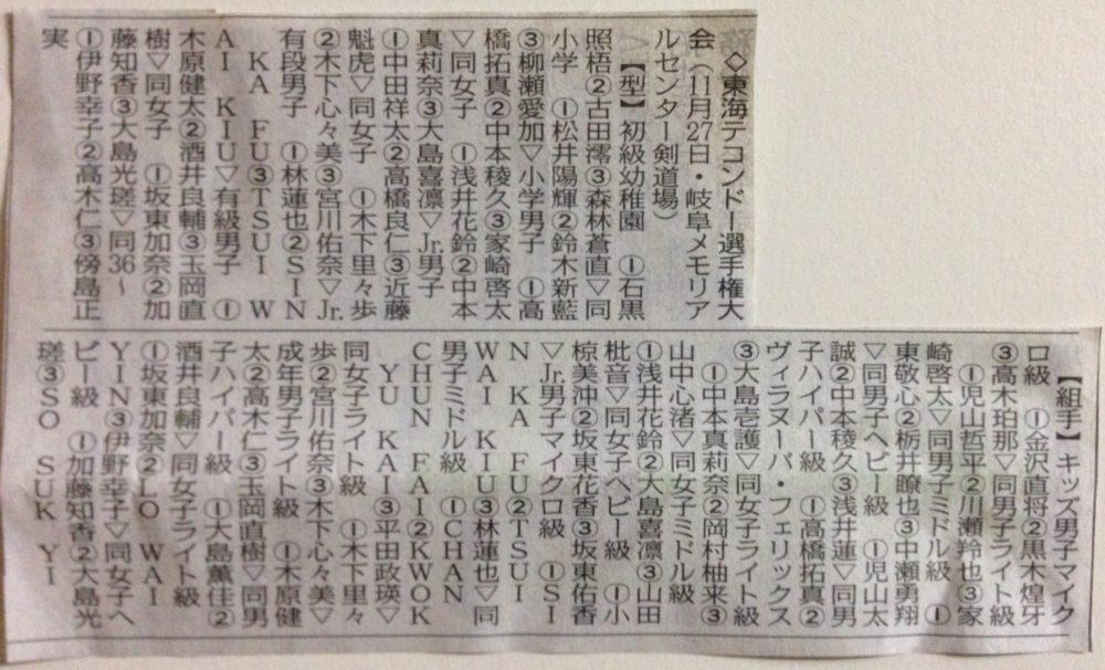22東海-新聞